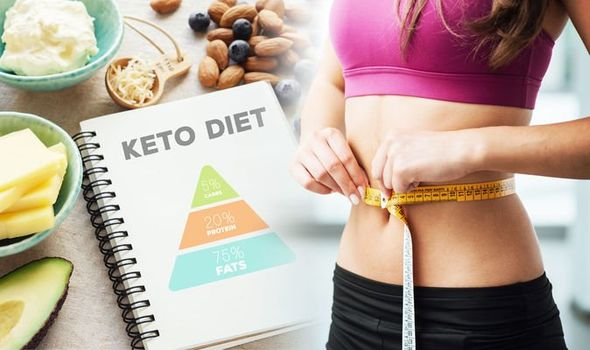 Body Accord Keto