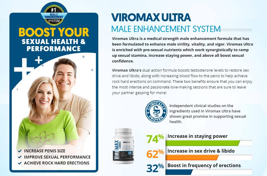 Viromax Ultra